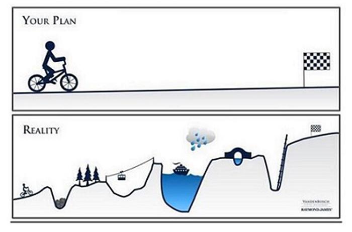 plan-financement
